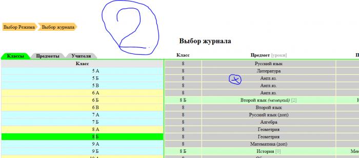 Выбор предметной страницы для работы (в начале года) 2