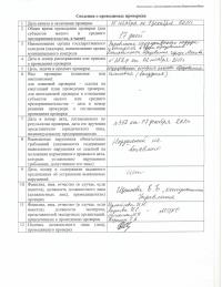 Карточка проверки качества образования ГОУ Гимназии в ноябре 2011 года